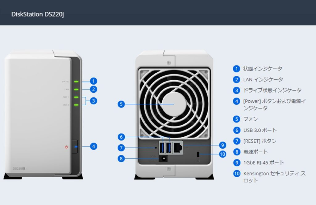 Synology DS220jの外観図