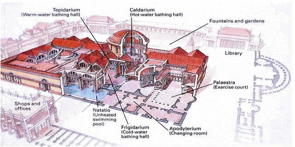 カラカラ浴場 図面