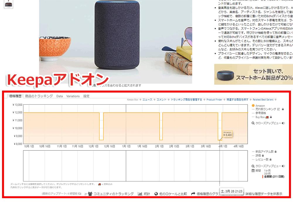 Keepa Amazonでの商品検索方法