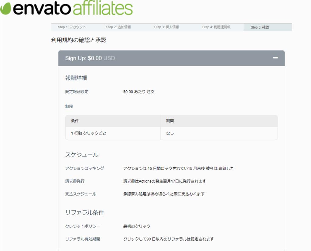 envato affiliate 設定5