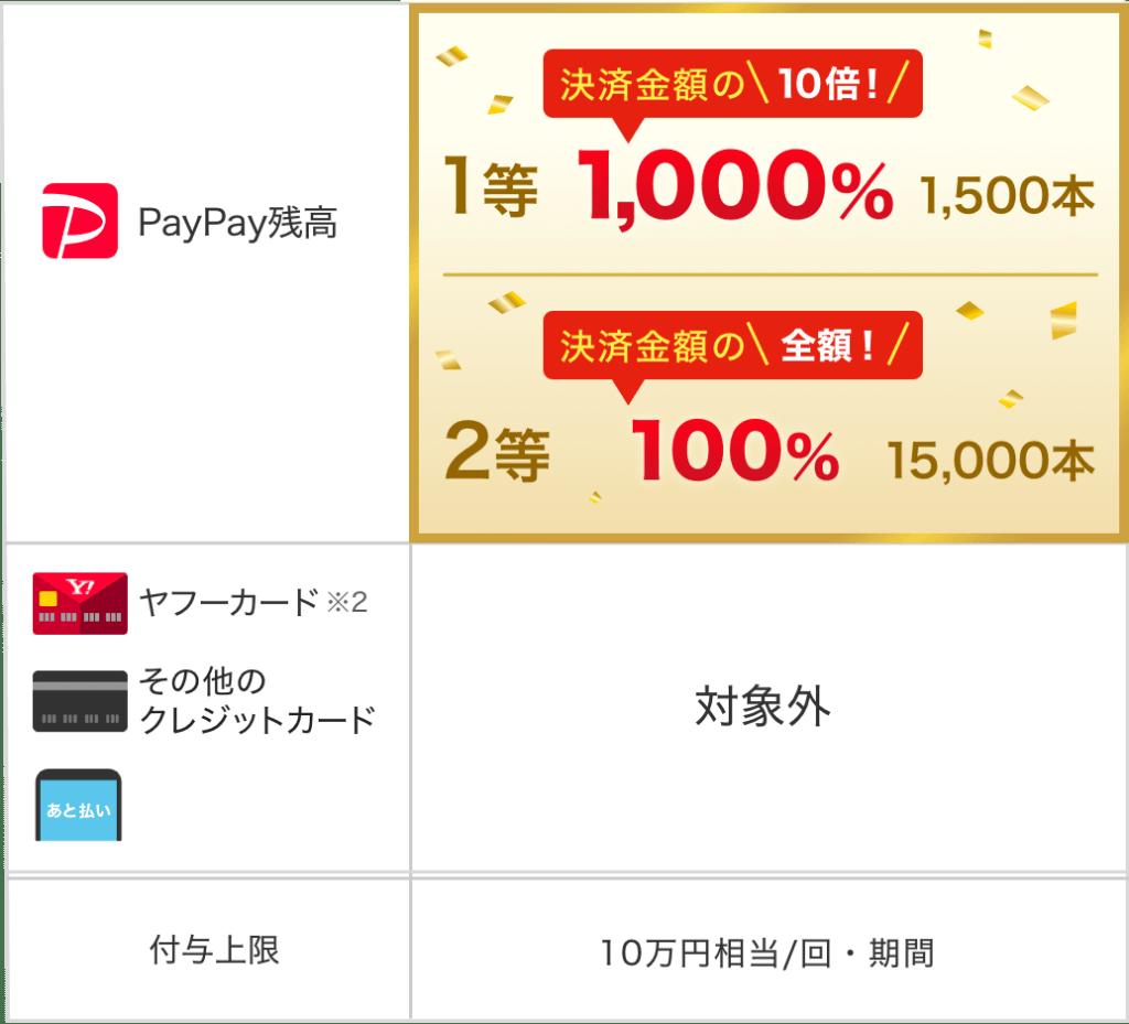 paypay キャンペーン 202006 02