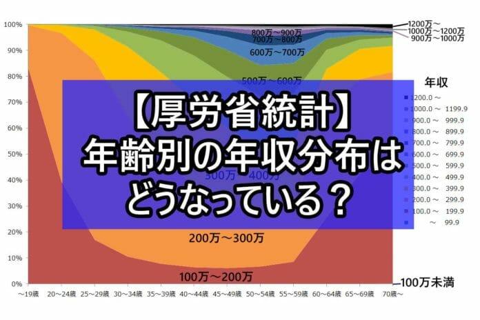 【厚労省統計】年齢別の年収分布はどうなっている?