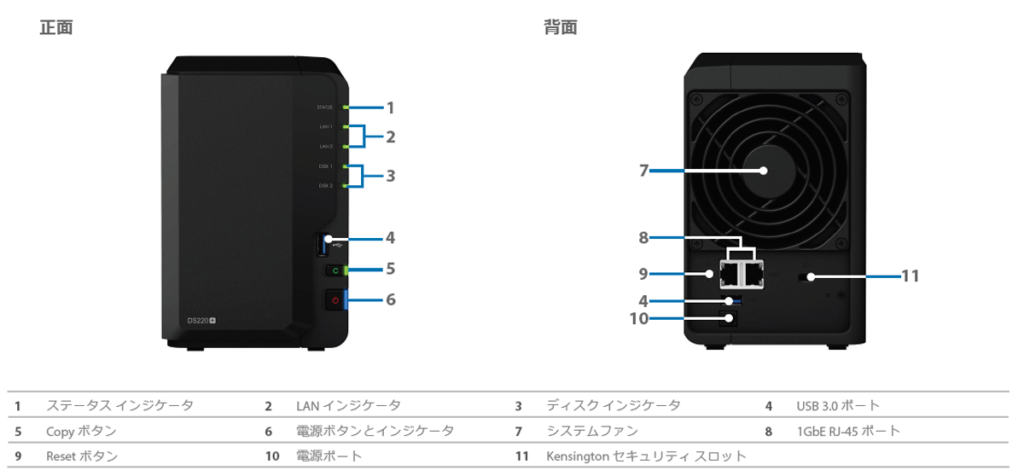 Synology DS220+の外観図