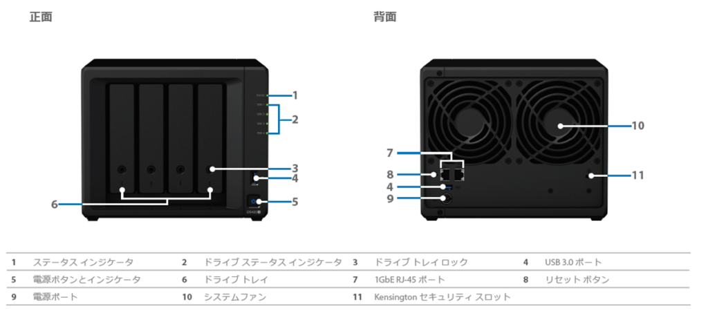 Synology DS420+の外観図