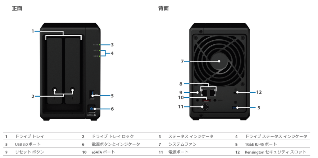 Synology DS720+の外観図