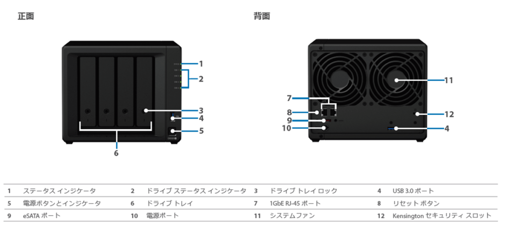Synology DS920+の外観図