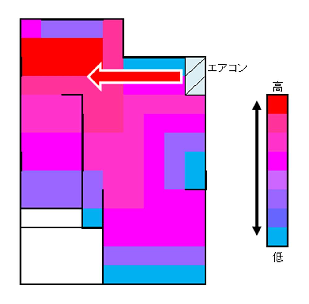 一階の改善前温度分布