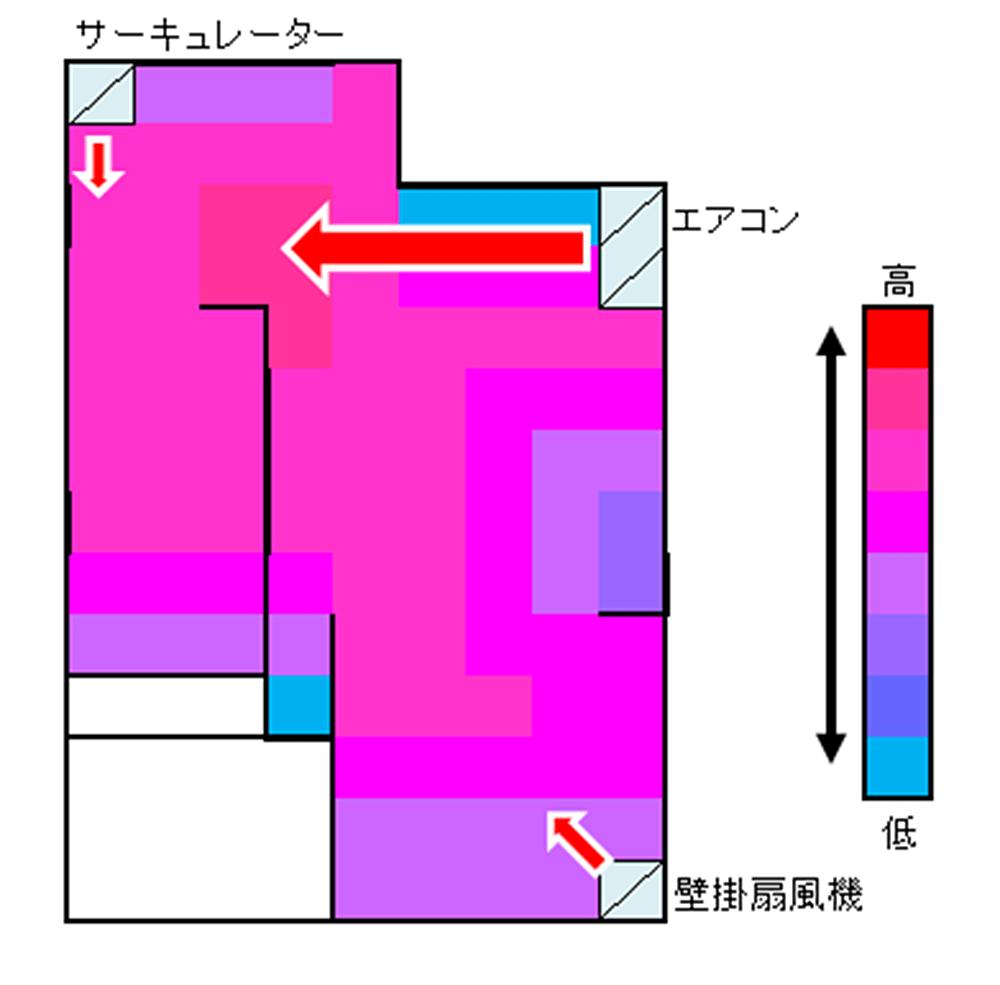 一階の改善後温度分布