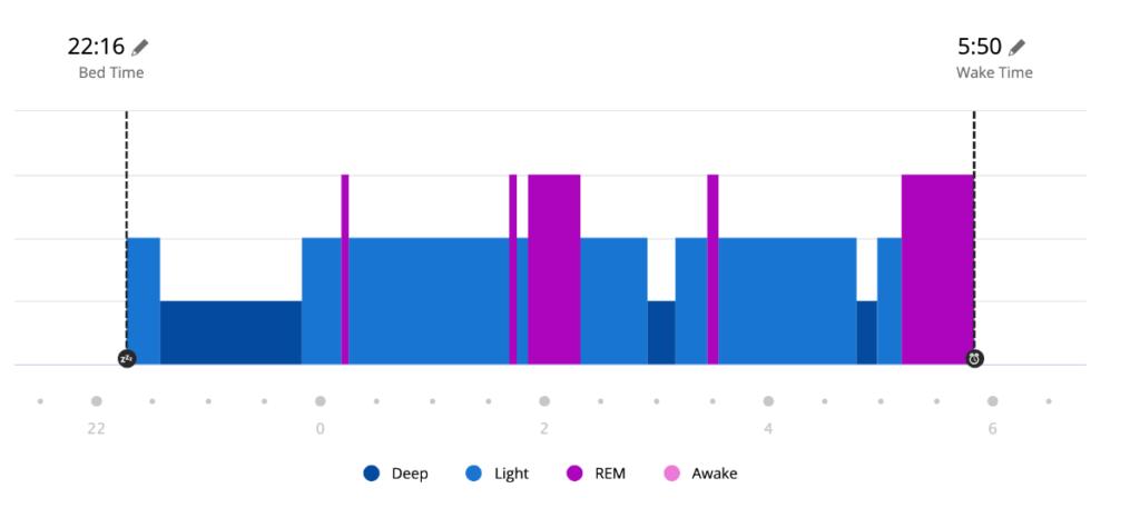 Garmin Connect 睡眠データ